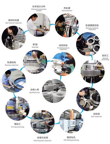 Процесс производства подшипников поворота