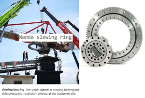 Factory Stable Supplied Various Size Single Row Ball Four Point Crane Ship Unloader Slewing Ring